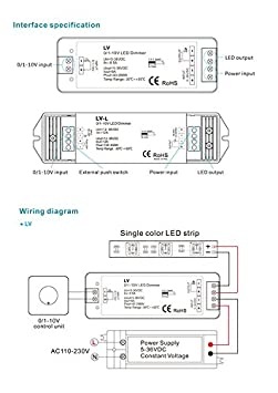 0//1-10V LED Dimmer 1CH 12A Constant Voltage Single Channel LED Dimmable Driver DC12-36V