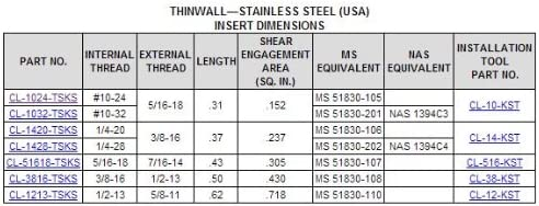 Internal Thread 5//16-18 CL-51618-TSKS Carr Lane Manufacturing Thinwall Key Inserts Heavy Duty Stainless Steel