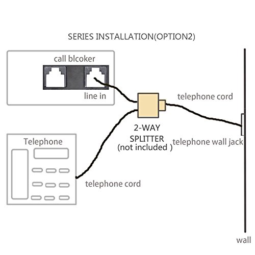 Caller Id Machine With Ring Controller