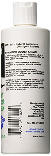 Dynamint Udder Cream - Bottle, 500Ml