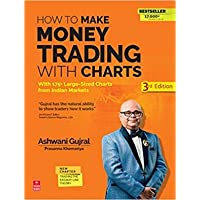 How to Make Money Trading with Charts