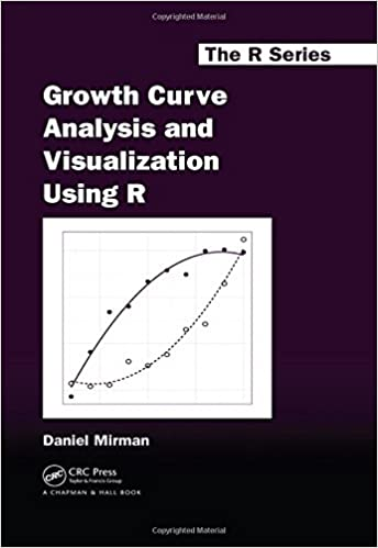 Amazon com: Growth Curve Analysis and Visualization Using R (Chapman