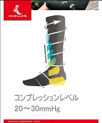 Compression Socks PR