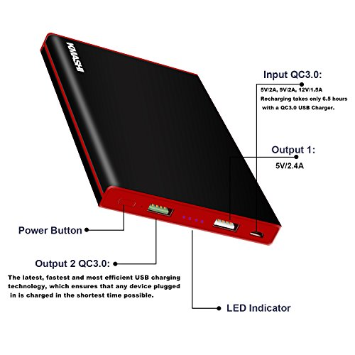 KMASHI 20000 Portable Charger, Qualcomm Quick Charge 3.0 Power Bank with Metal Case, 20000mAh External Battery Dual USB Ports for Samsung, iPhone, iPad and More