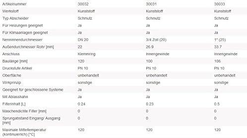 Schlammabscheider in verschiedenen Gr/ö/ßen inkl Buderus Logafix Magnetit- Isolierung Anschluss:1 Zoll