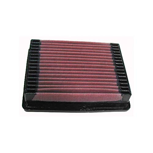 K&N engine air filter, washable and reusable:  1987-1997 Ford (F150, F250, F350, F450, F53, Bronco, E-150/250/350 Ecoline, Motorhome) 33-2023