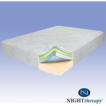 Amazon Com Night Therapy 12 Therapeutic Pressure