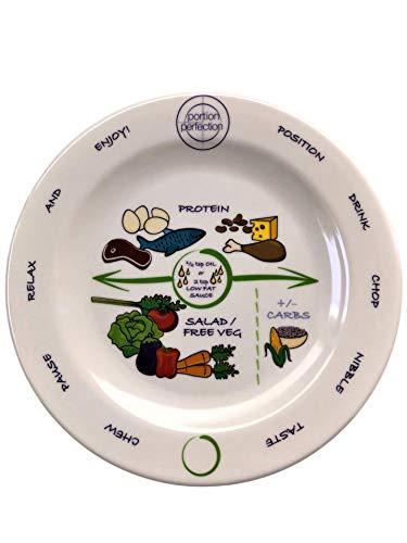 """Bariatric Melamine Portion Control Plate 8"""" For Weight Loss After Surgery. Health Eating Educational Visual Tool For…"""