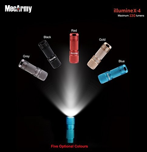 MecArmy Illuminex-4 Aluminum 130 Lumen Rechargeable Micro-Size LED Flashlight with Micro USB Quick Recharging (Blue)