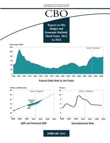 February 2013 CBO Report on The Budget and Economic Outlook: Fiscal Years 2013 to 2023