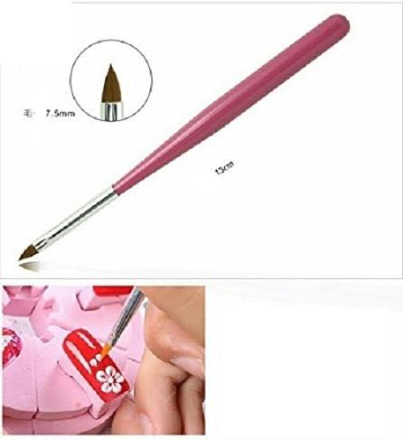 Syoku ネイル筆 8本基本セットネイルアートを始めませんか。