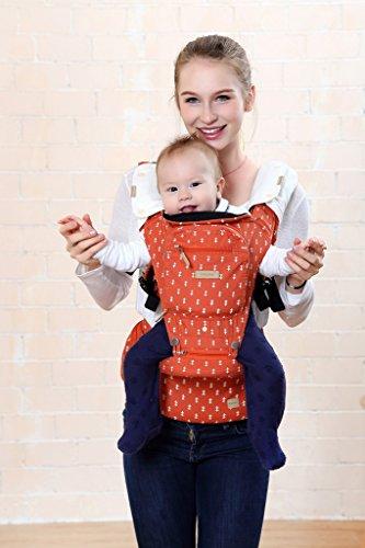 Baby Carrier Multifunctional Backpack Sling (Pink) - 5