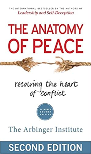 Image result for anatomy of peace