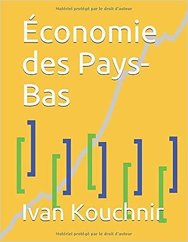 Économie des Pays-Bas