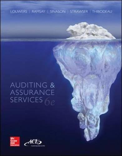 Auditing+Assurance Services