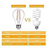HOLA Grow Light Bulb, Plant Growing Light