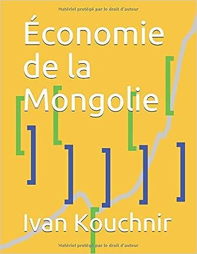 Économie de la Mongolie