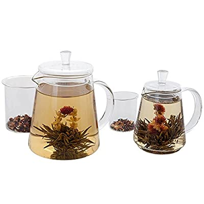 Teapot & Tea Sets from Teabloom
