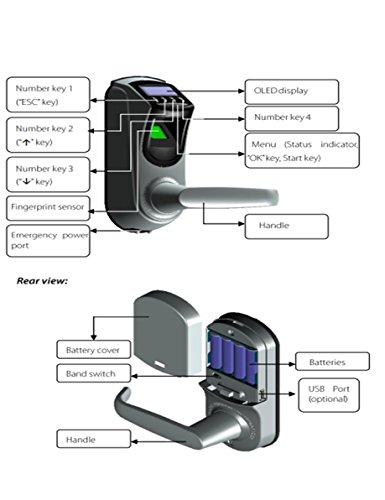Zkteco L7000s Oled Display Keyless Biometric Fingerprint