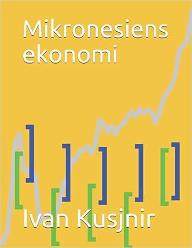 Mikronesiens ekonomi