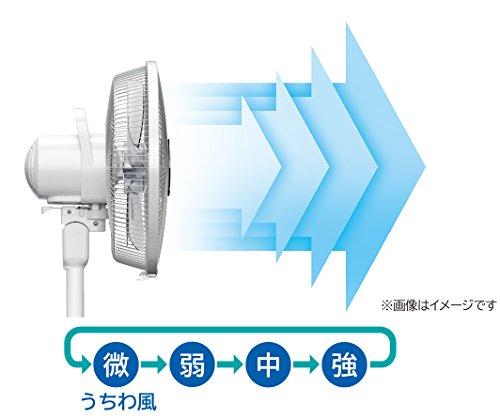 日立リビング扇風機本体操作タイプHEF-100M