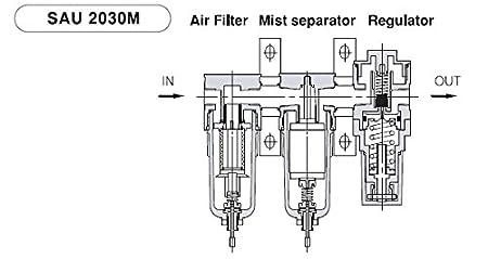 Wondrous Pneumaticplus Sau2030M N02G Mini Three Stage Air Drying System 1 4 Wiring 101 Archstreekradiomeanderfmnl