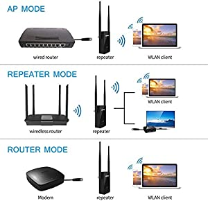 WiFi Extender, 300Mbps WiFi Range Extender, WiFi Repeater, WiFi Signal Booster, Access Point | Easy Set-Up | External Antennas & Compact Designed Internet Booster (black2) (Color: black2)