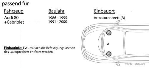 Cabriolet Einbauset f/ür Audi 80 JUST SOUND best choice for caraudio Lautsprecher Boxen Pioneer TS-G1010F 10cm Doppelkonus 100mm PKW KFZ Auto 190W Paar Einbausatz