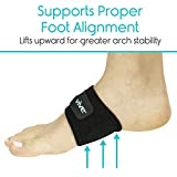 Vive Arch Support Brace (Pair) - Plantar