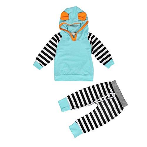 Top 5 Best baby clothes boy fleece for sale 2017 – Best