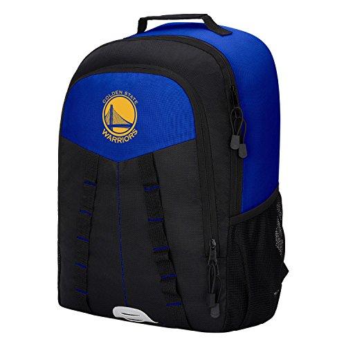 Top Basketball Equipment Bags
