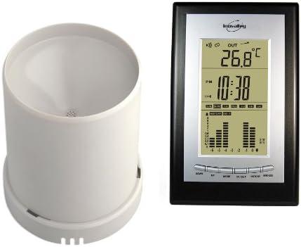 Inovalley 4074 - Pluviómetro electrónico inalámbrico: Amazon.es ...