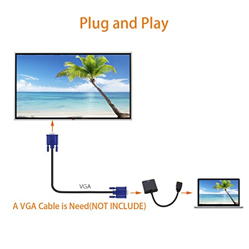 connect ps4 to computer monitor hdmi