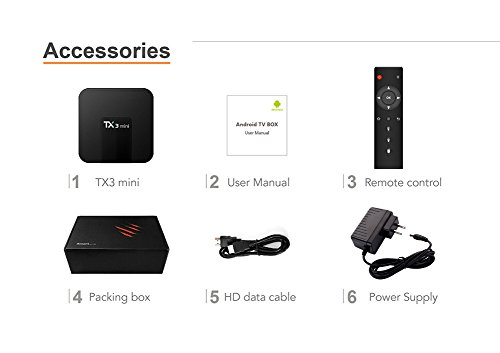 Android TV Box,Android 7.1 TV Box TX3 Mini 2GB/16GB Amlogic S905W Quad core 64 Bits WiFi Smart 4K TV Box
