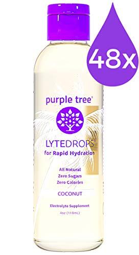 Electrolyte Hydration LyteDrops Rehydration Hangovers