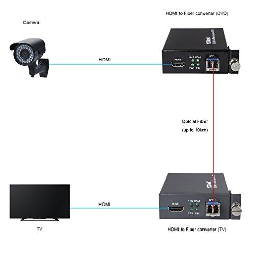 Fashionwu Hard-Disk Cartridge2.5 Inch Transparent Type-C to Sata 3.0 HDD Case 3TB Hard Drive SSD Box USB3.0