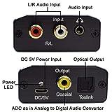 Analog to Digital Audio Converter,Musou Aluminum