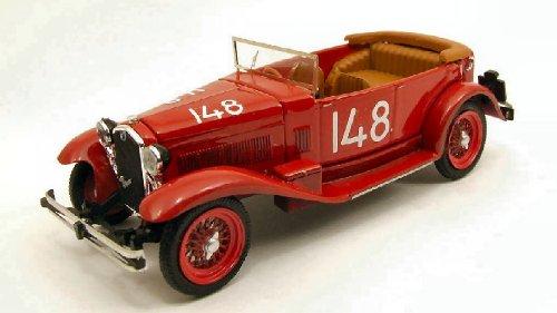 Alfa Romeo 1750 Torpedo  148 Mille Miglia 1931 1:43 Model RIO4243
