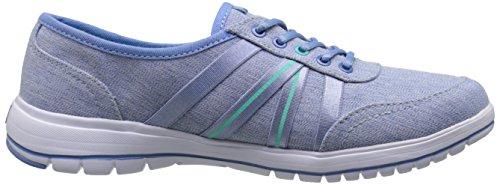 Keds Womens Lite Fuse Lace-Up Sneaker Blue OlgmovxJTo