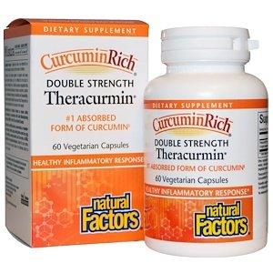 CurcuminRich, Double Strength Theracurmin, 60 Veggie Caps
