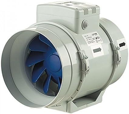 Blauberg Turbo 200 US PRO-805/1080 m3/h: Amazon.es: Jardín