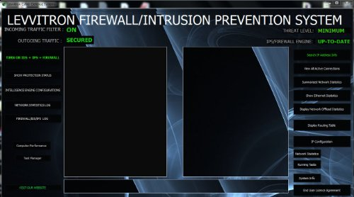 Intrusion Prevention System Ips - 6