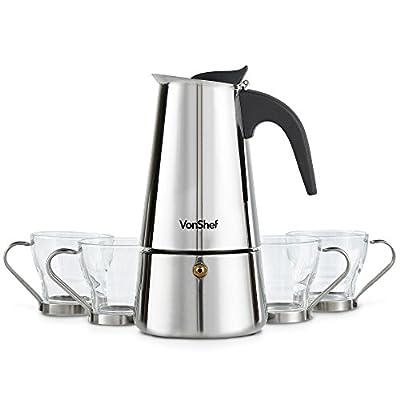 Espresso Pots Parent from DOMU Brands LLC