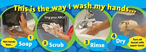 Handwashing Poster Abc Laminated