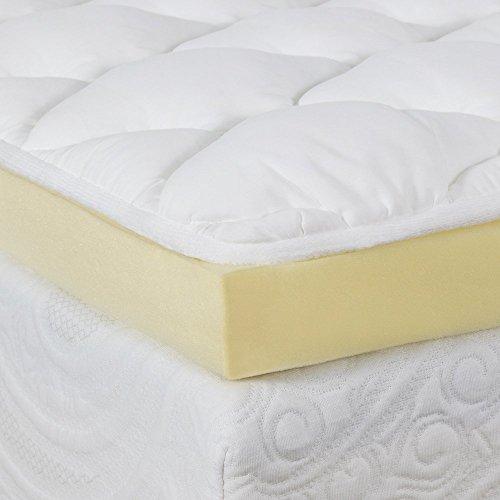 Firm Plush Or Pillow Top Mattress