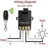 DONJON Wireless Remote Switch,AC