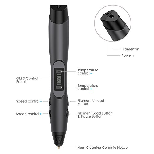 TECBOSS 3D Pen, 2019 Upgraded 3D Printing Pen with OLED Display, USB Charging, Temperature Control, 8 Speed Printing Control, Best Birthday Holiday Gifts Toys Interesting Gifts for Kids by Tecboss (Image #4)