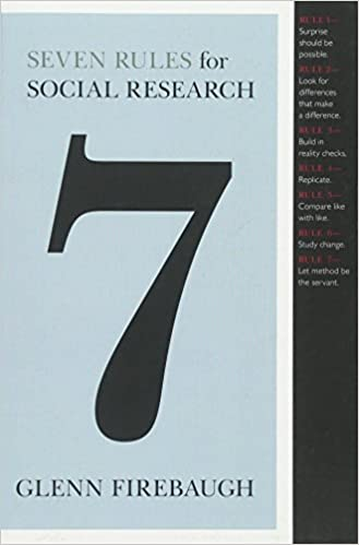 Amazon seven rules for social research 9780691135670 glenn seven rules for social research by fandeluxe Image collections