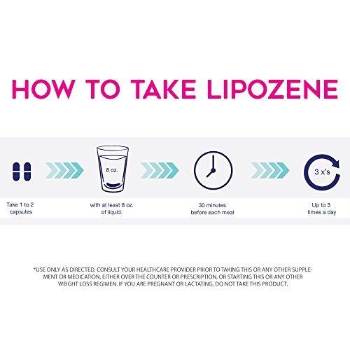Lipozene Green Weight Loss Pills