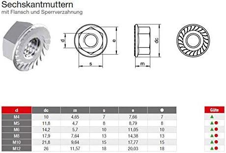 Hammerkopfschrauben Edelstahl A2 Solar Photovoltaik Typ 28//15 10 Stk A2 - AISI304, M10x25